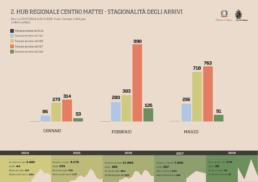 Sono online le nuove infografiche di Bologna Cares!